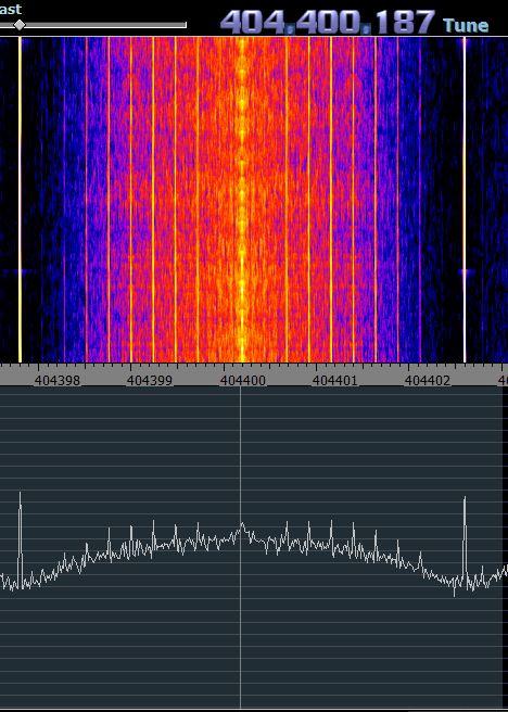 Graphic representation of the radiosonde RF signal